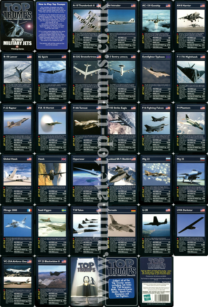 Ultimate Military Jets
